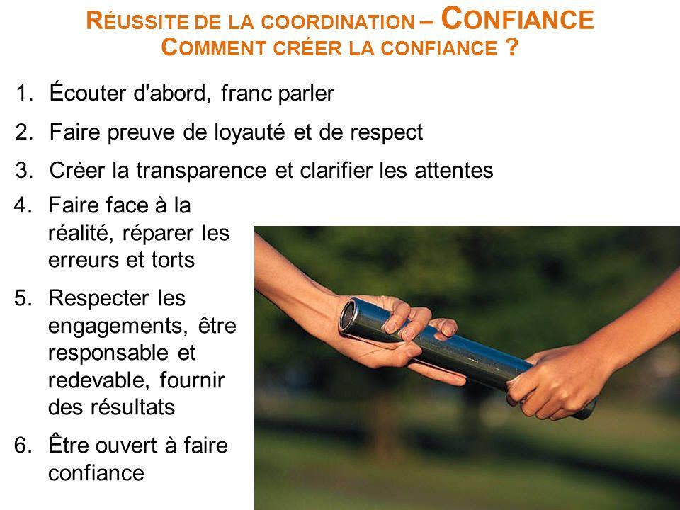 Réussite de la coordination – Confiance Comment créer la confiance