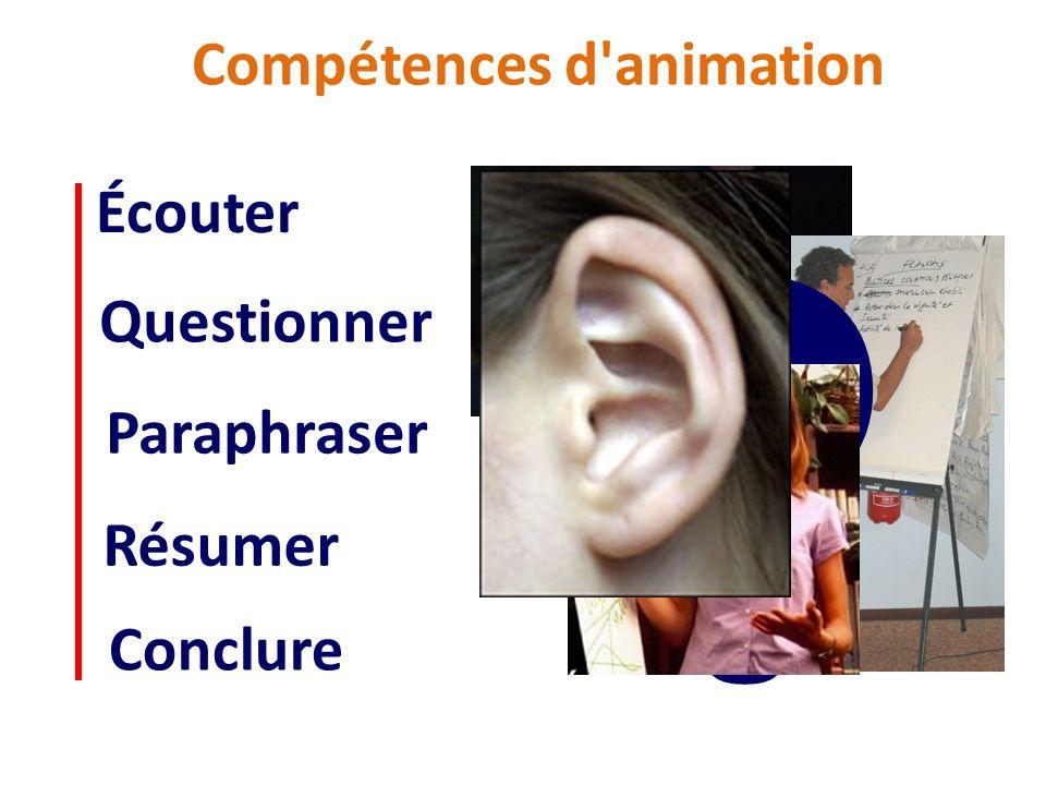 Compétences d animation