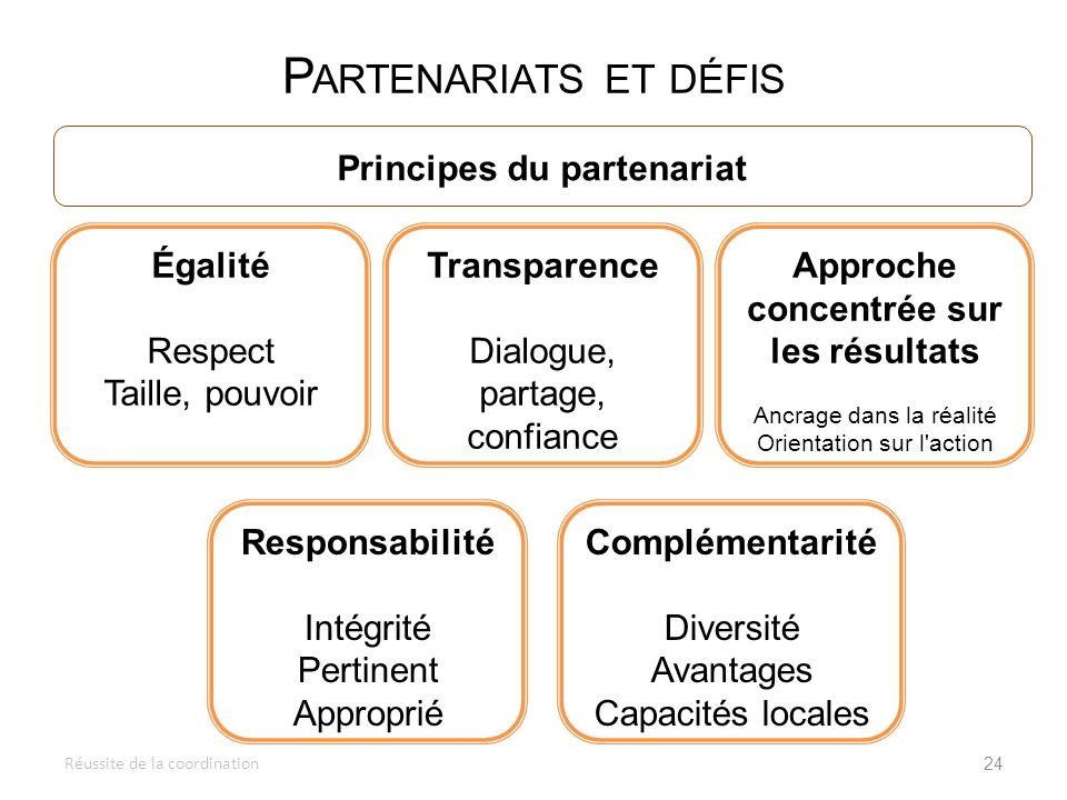 Principes du partenariat Approche concentrée sur les résultats