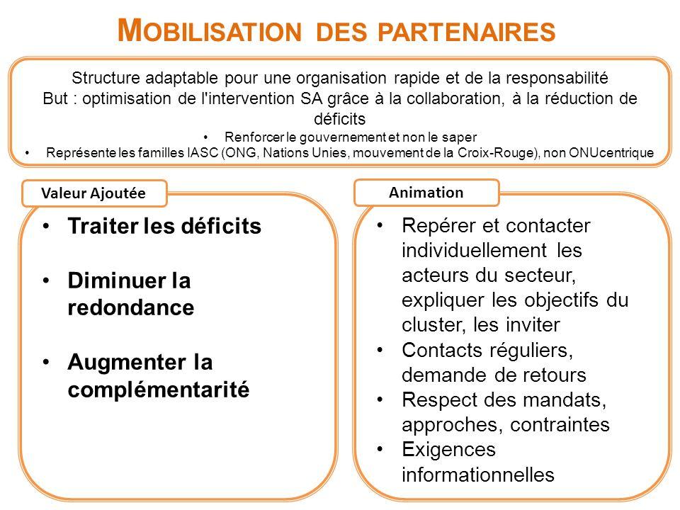 Mobilisation des partenaires
