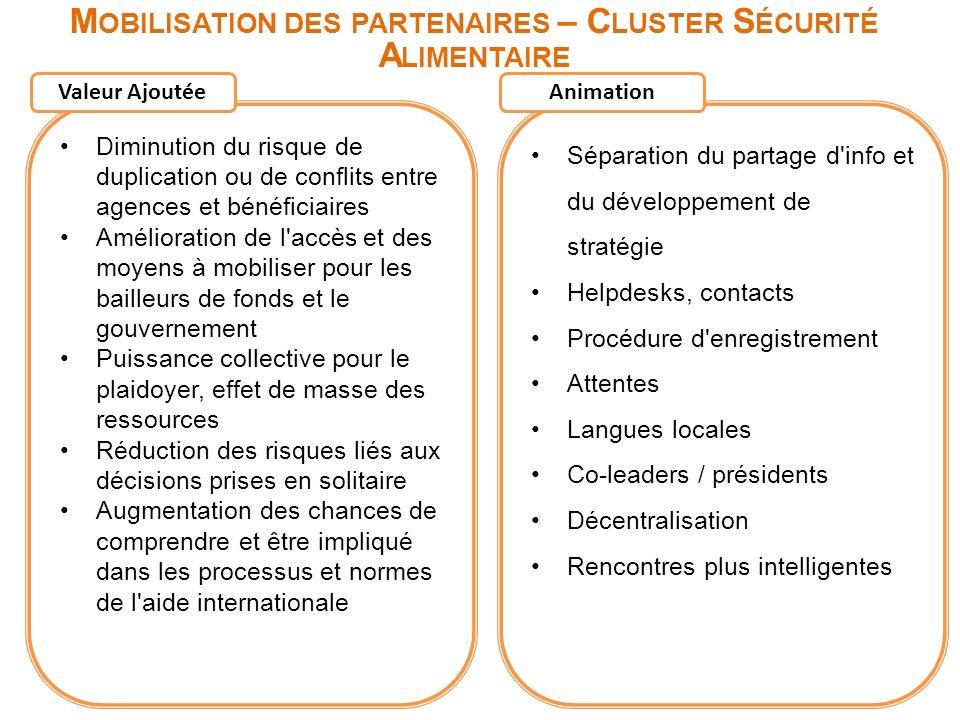 Mobilisation des partenaires – Cluster Sécurité Alimentaire