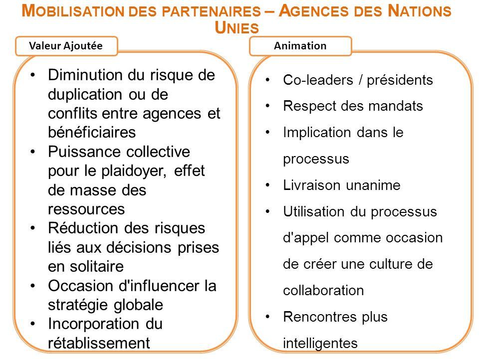Mobilisation des partenaires – Agences des Nations Unies