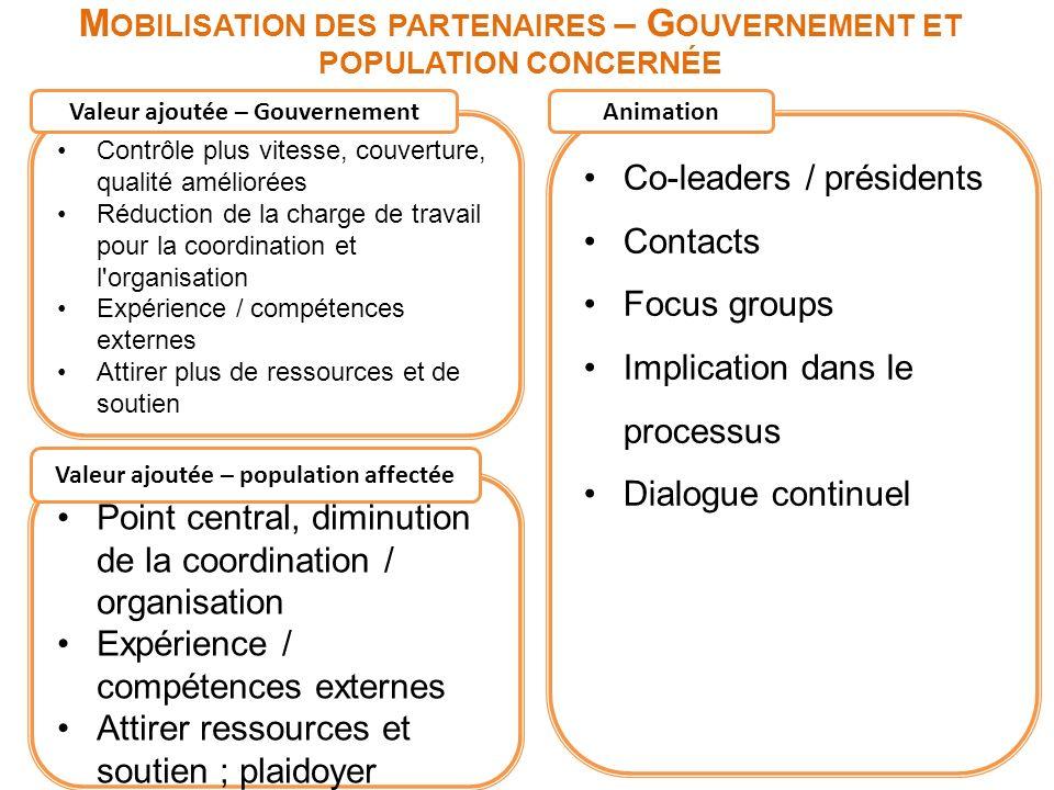 Mobilisation des partenaires – Gouvernement et population concernée