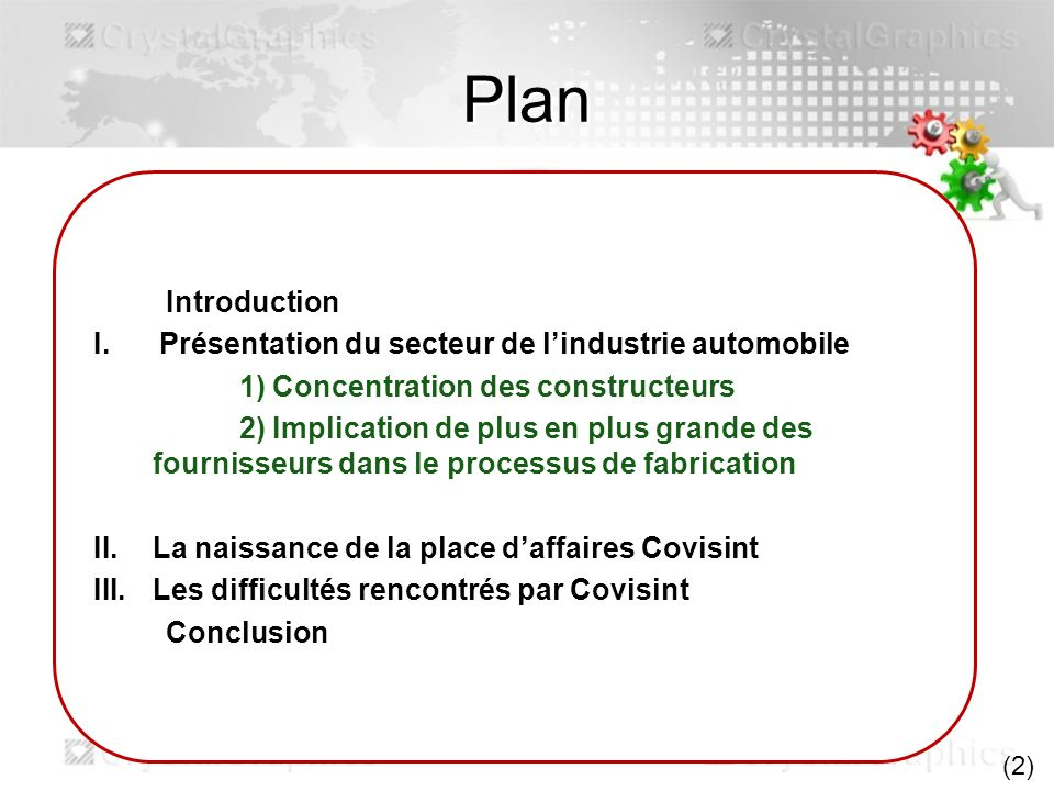 Plan Introduction Présentation du secteur de l'industrie automobile
