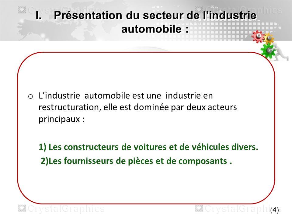Présentation du secteur de l'industrie automobile :