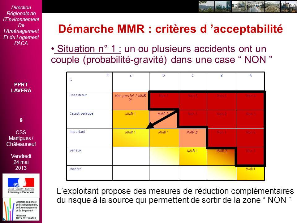 Démarche MMR : critères d 'acceptabilité