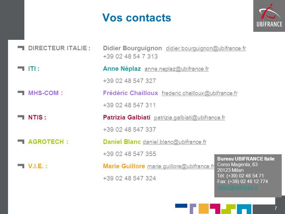 Vos contacts DIRECTEUR ITALIE : Didier Bourguignon didier.bourguignon@ubifrance.fr. +39 02 48 54 7 313.