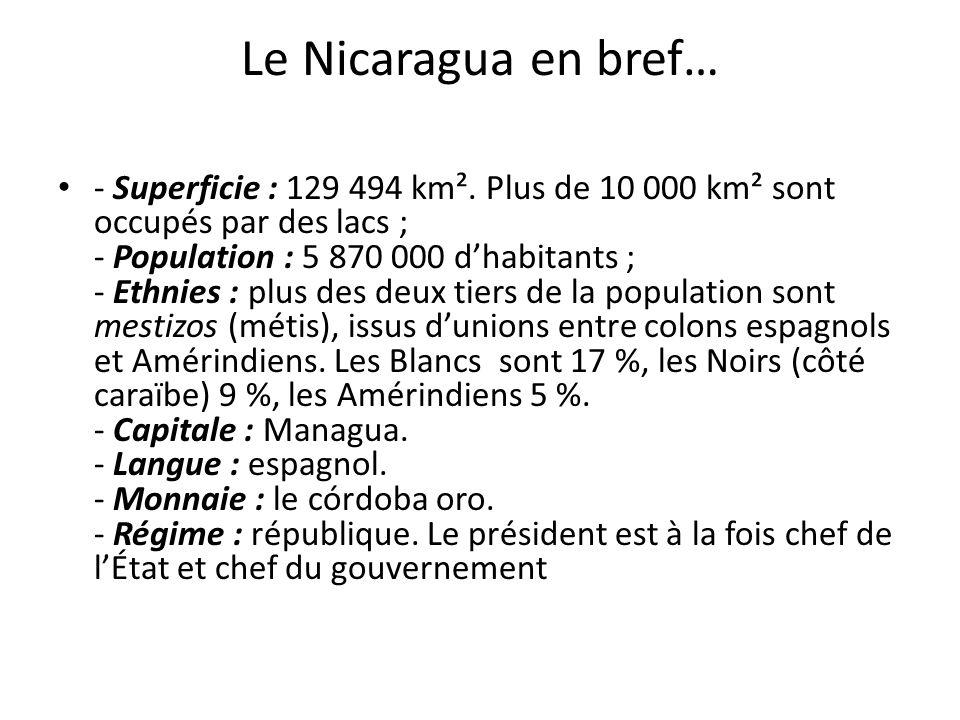 Le Nicaragua en bref…