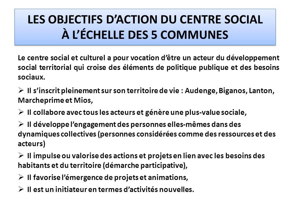 LES OBJECTIFS D'ACTION DU CENTRE SOCIAL À L'ÉCHELLE DES 5 COMMUNES