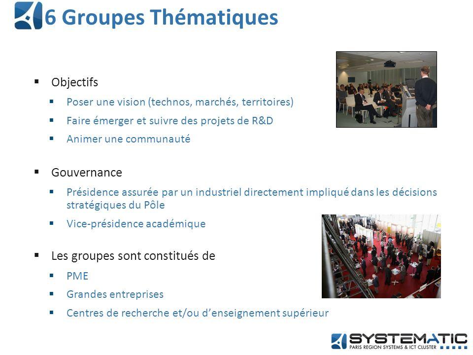 6 Groupes Thématiques Objectifs Gouvernance