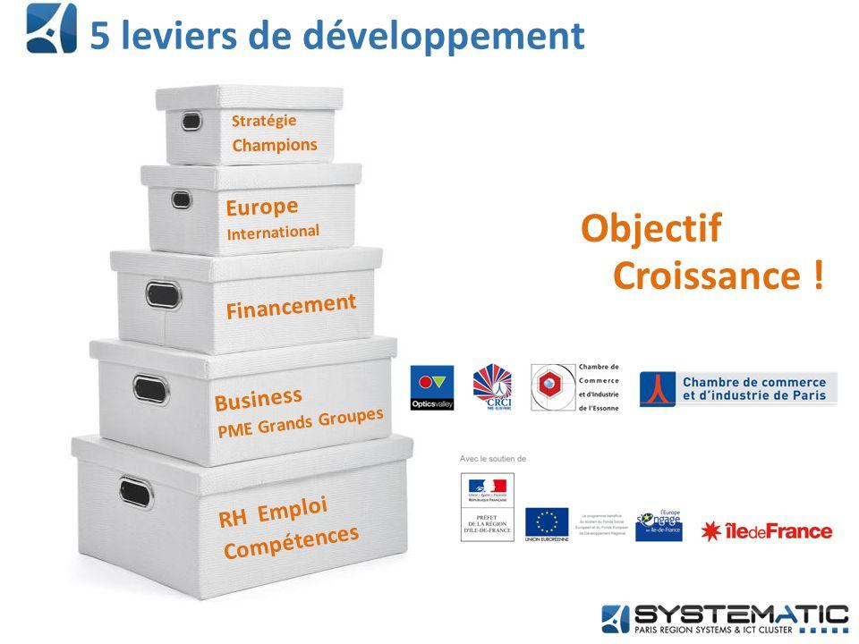 5 leviers de développement