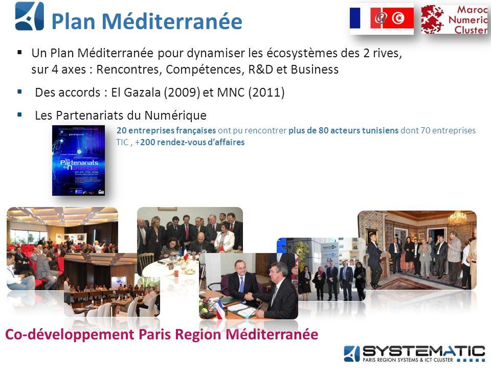 Plan Méditerranée Co-développement Paris Region Méditerranée