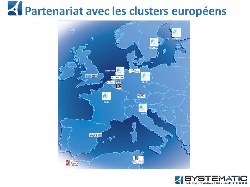 Partenariat avec les clusters européens