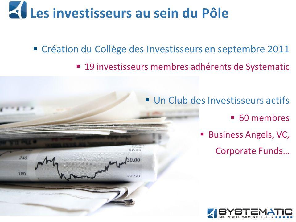 Les investisseurs au sein du Pôle