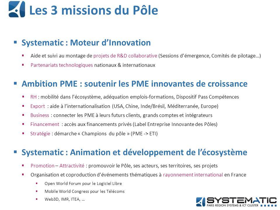 Les 3 missions du Pôle Systematic : Moteur d'Innovation