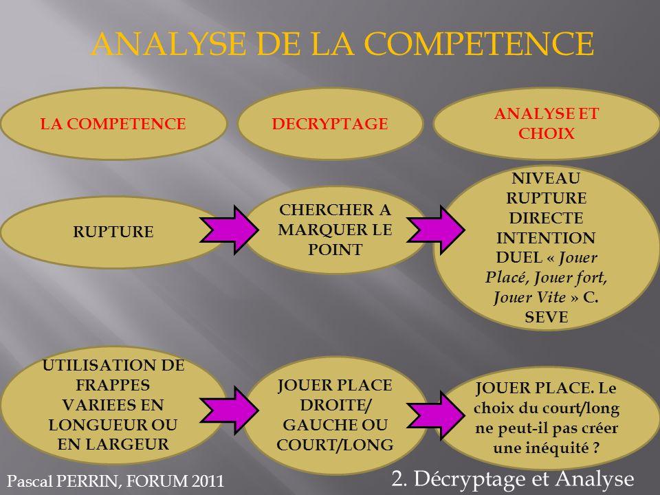 ANALYSE DE LA COMPETENCE