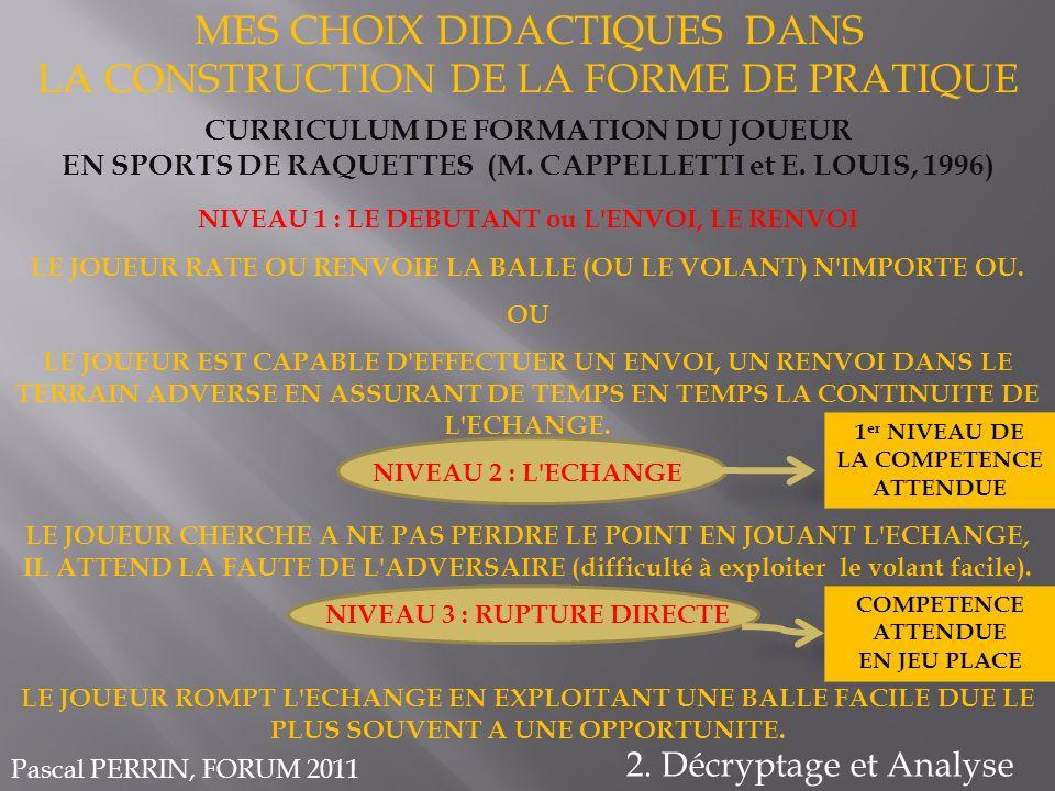 MES CHOIX DIDACTIQUES DANS LA CONSTRUCTION DE LA FORME DE PRATIQUE