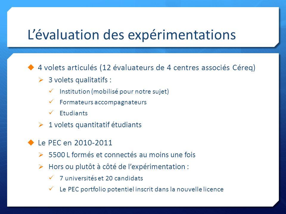 L'évaluation des expérimentations