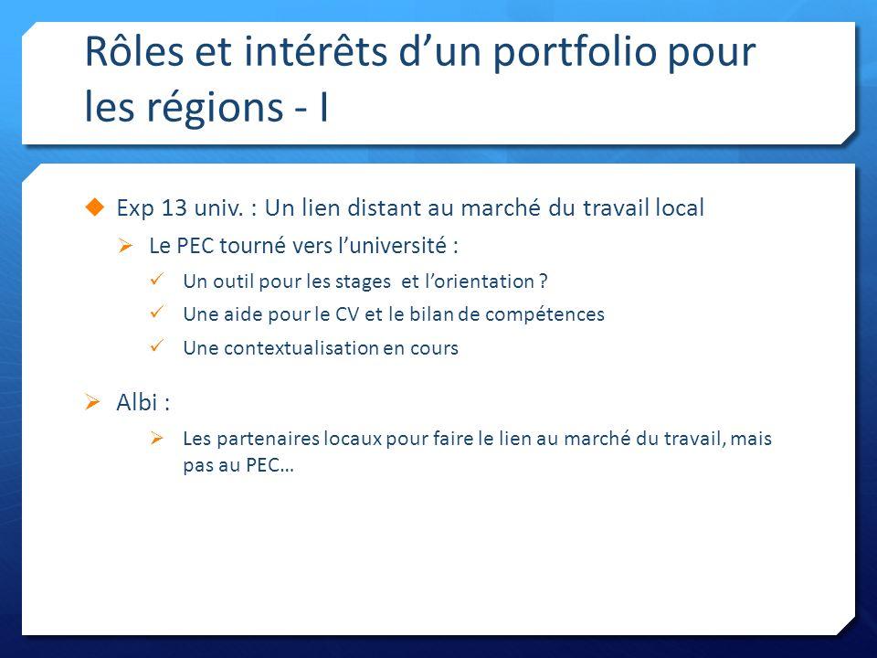 Rôles et intérêts d'un portfolio pour les régions - I