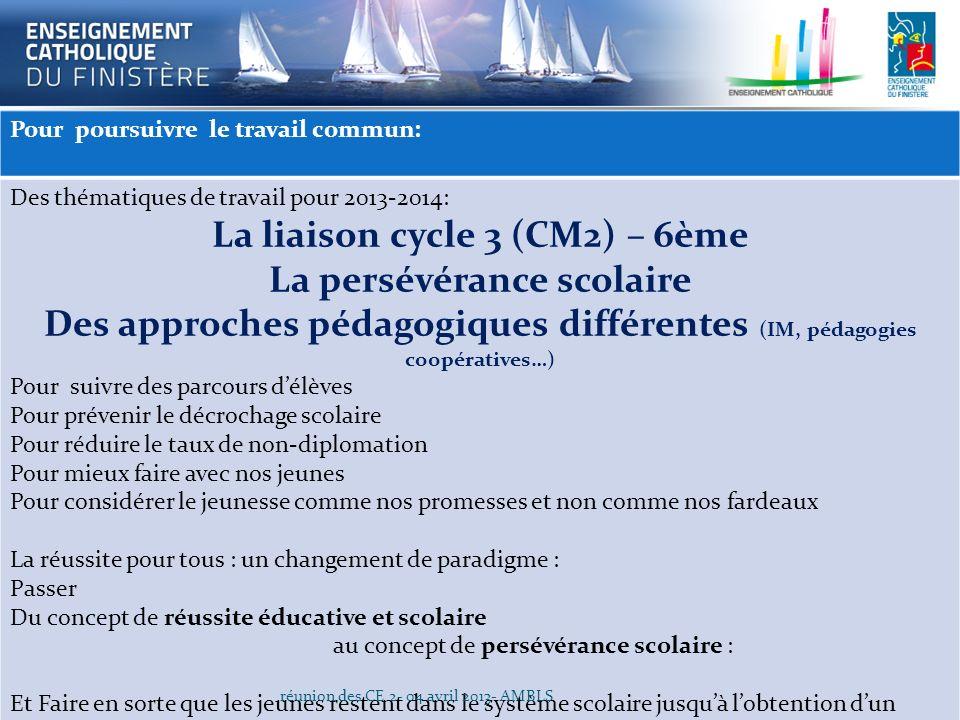 La liaison cycle 3 (CM2) – 6ème La persévérance scolaire
