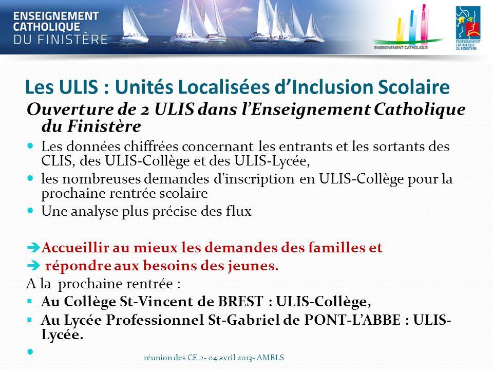 Les ULIS : Unités Localisées d'Inclusion Scolaire