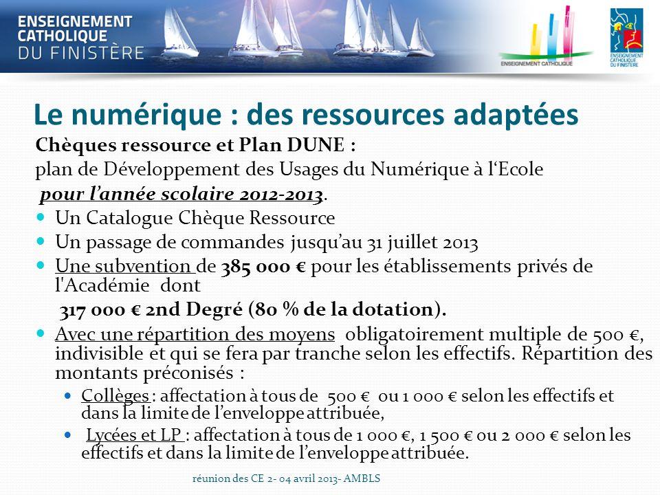 Le numérique : des ressources adaptées