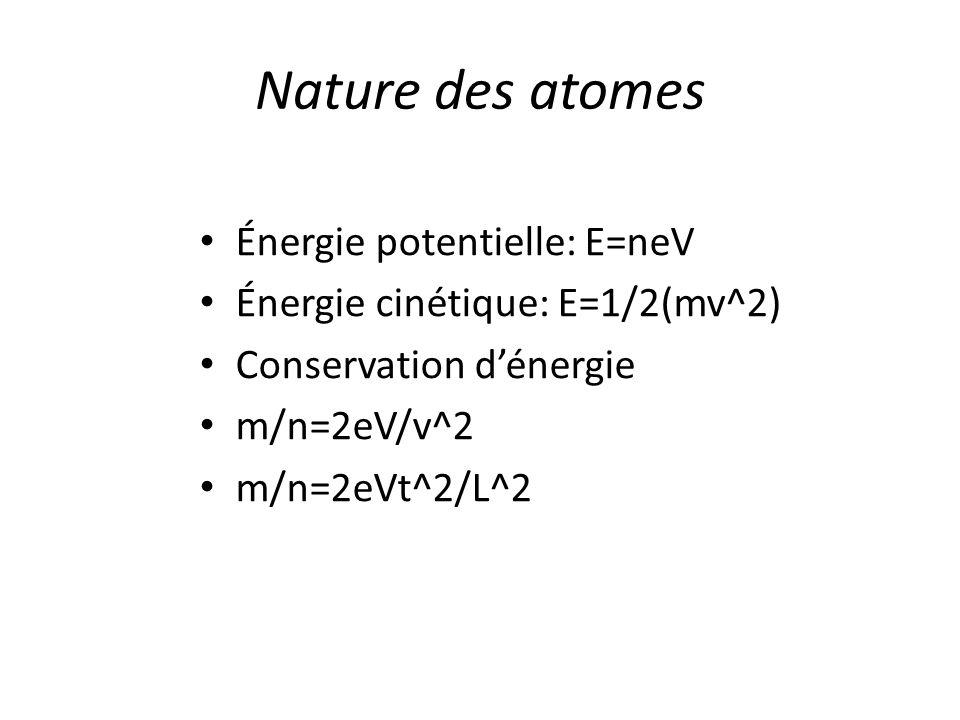 Nature des atomes Énergie potentielle: E=neV
