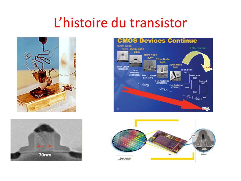 L'histoire du transistor