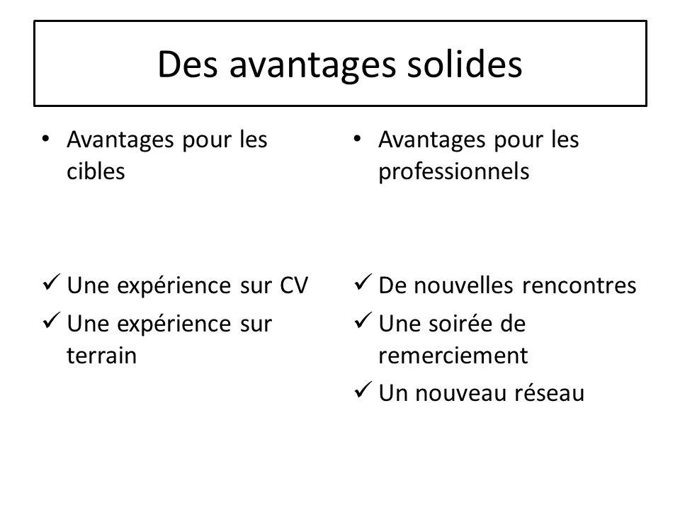 Des avantages solides Avantages pour les cibles Une expérience sur CV