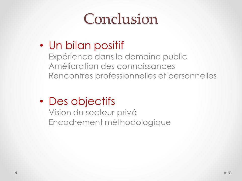 Conclusion Un bilan positif Expérience dans le domaine public Amélioration des connaissances Rencontres professionnelles et personnelles.