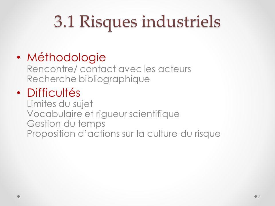 3.1 Risques industriels Méthodologie Rencontre/ contact avec les acteurs Recherche bibliographique.