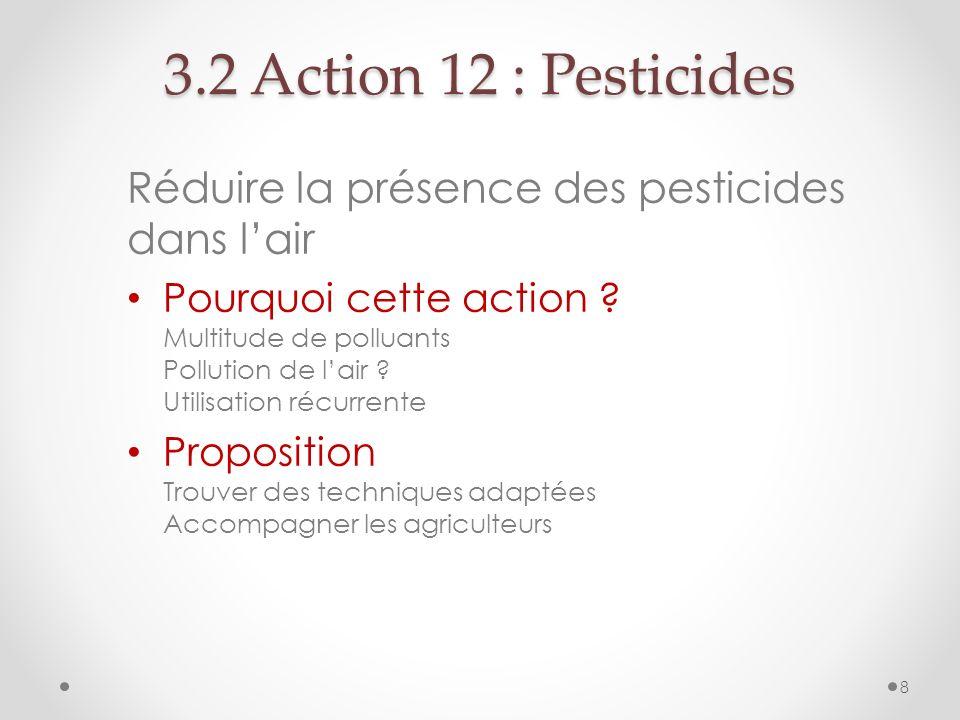 3.2 Action 12 : Pesticides Réduire la présence des pesticides dans l'air.