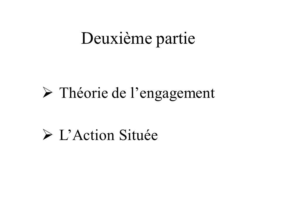 Théorie de l'engagement L'Action Située