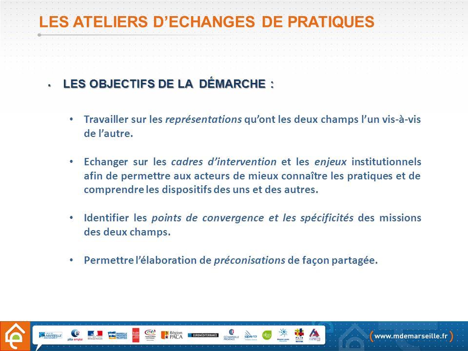 LES ATELIERS D'ECHANGES DE PRATIQUES