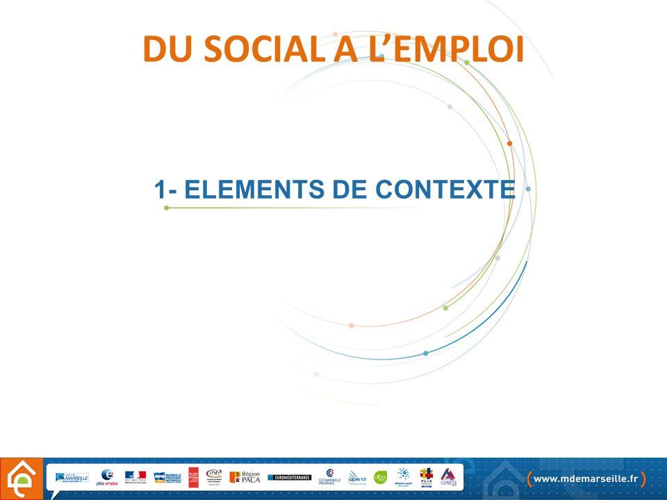 DU SOCIAL A L'EMPLOI 1- ELEMENTS DE CONTEXTE