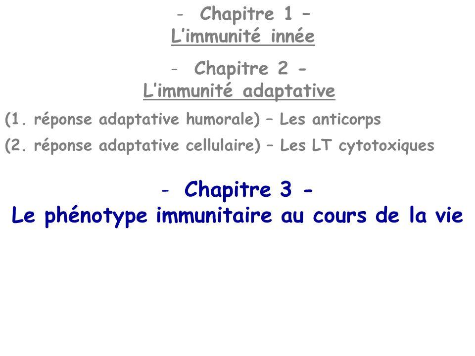 L'immunité adaptative Le phénotype immunitaire au cours de la vie