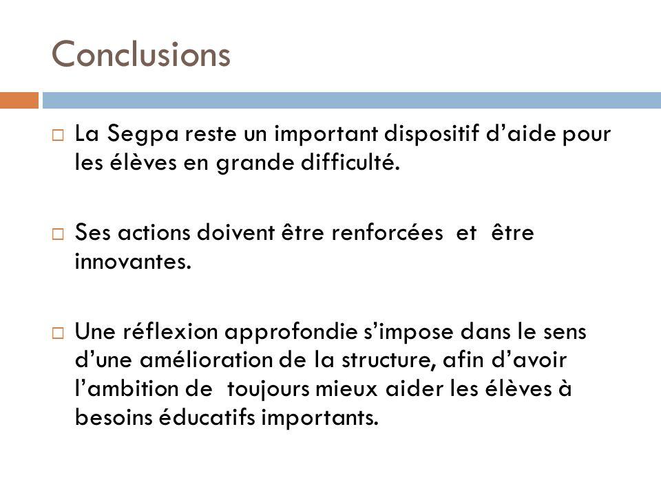 Conclusions La Segpa reste un important dispositif d'aide pour les élèves en grande difficulté.