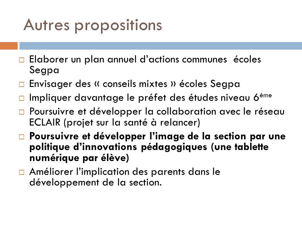Autres propositions Elaborer un plan annuel d'actions communes écoles Segpa. Envisager des « conseils mixtes » écoles Segpa.