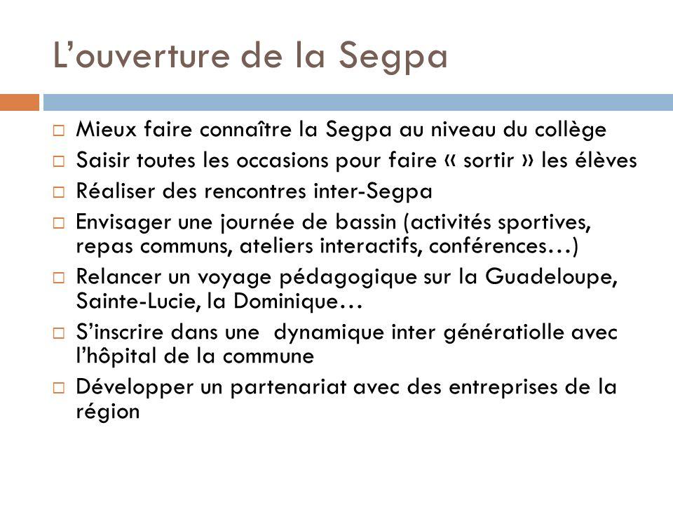 L'ouverture de la Segpa