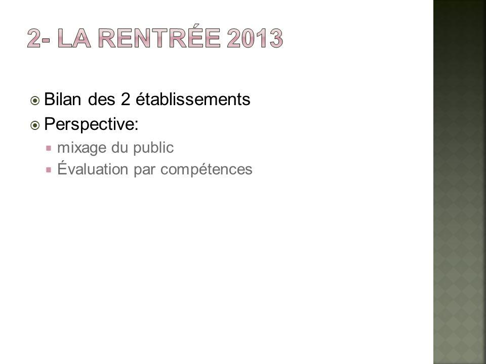 2- La rentrée 2013 Bilan des 2 établissements Perspective: