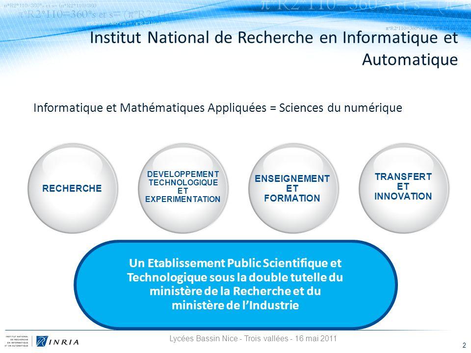 Institut National de Recherche en Informatique et Automatique