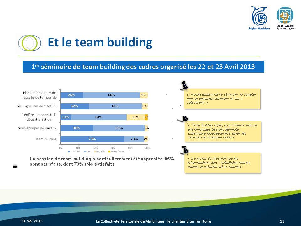 Et le team building 1er séminaire de team building des cadres organisé les 22 et 23 Avril 2013. LM.