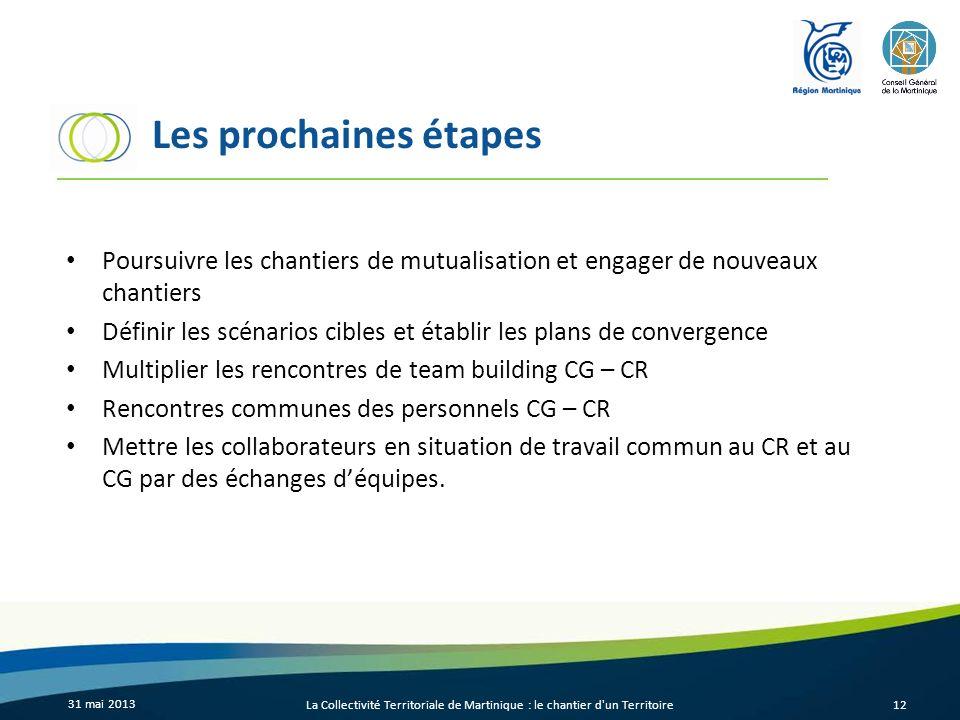 Les prochaines étapes Poursuivre les chantiers de mutualisation et engager de nouveaux chantiers.