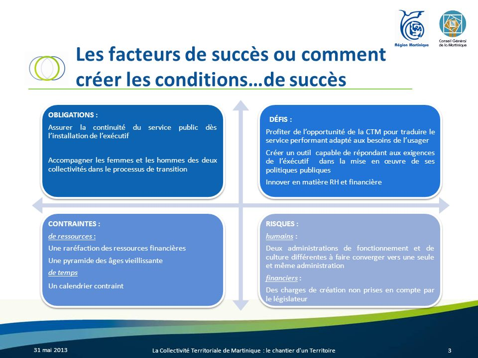 Les facteurs de succès ou comment créer les conditions…de succès
