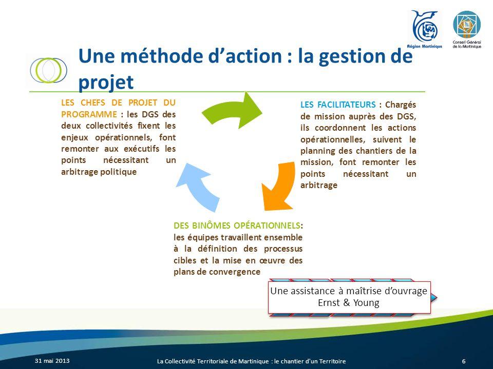 Une méthode d'action : la gestion de projet