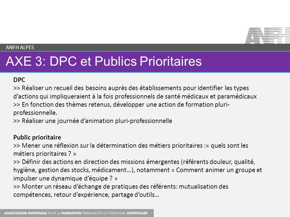 AXE 3: DPC et Publics Prioritaires