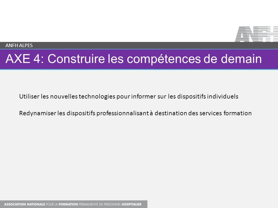 AXE 4: Construire les compétences de demain