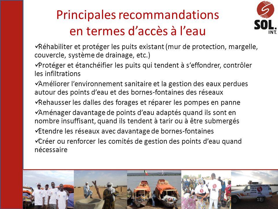 Principales recommandations en termes d'accès à l'eau