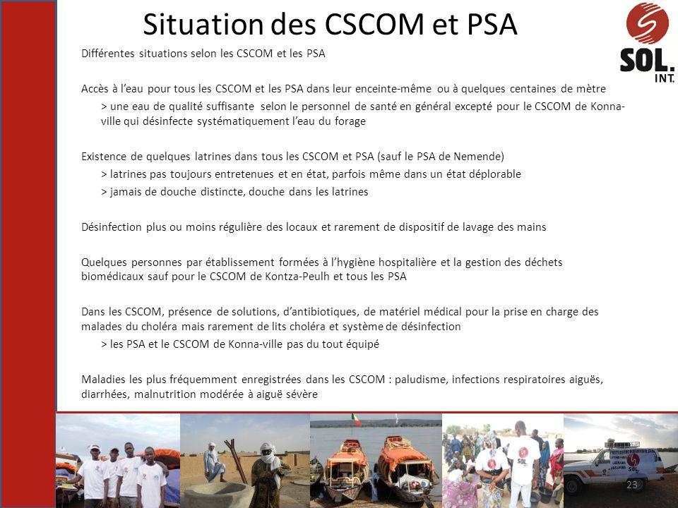 Situation des CSCOM et PSA