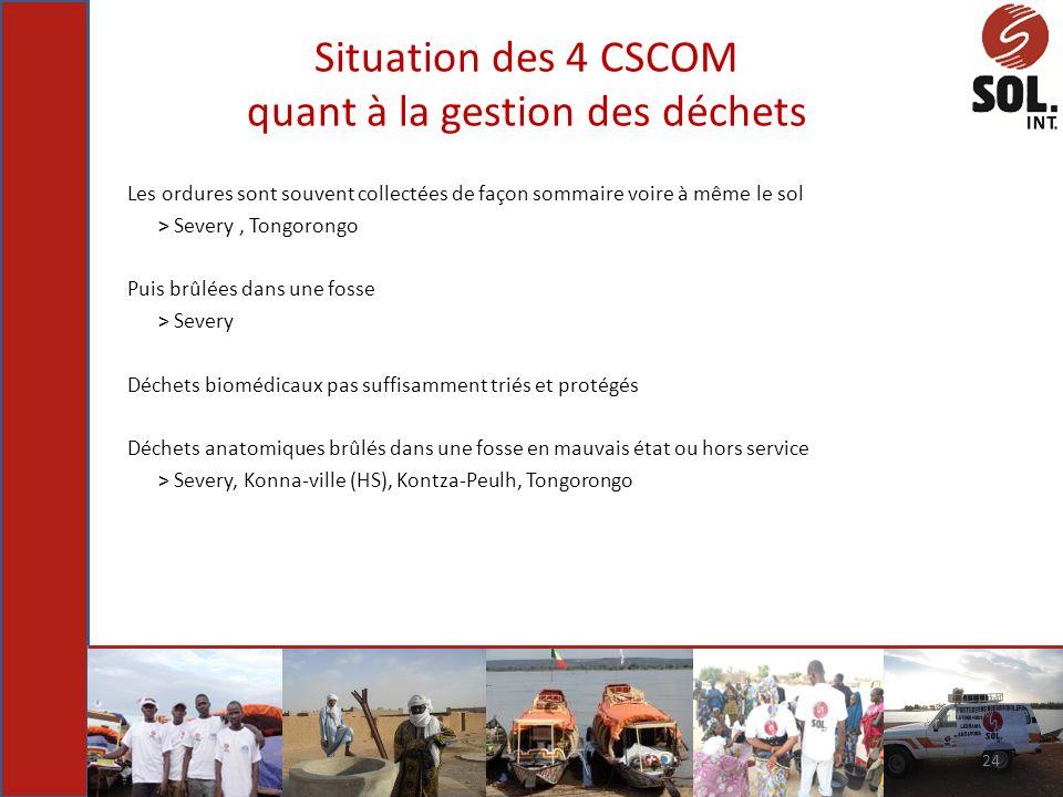 Situation des 4 CSCOM quant à la gestion des déchets